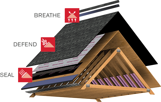 roof system sections